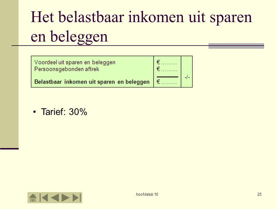 hoofdstuk 1025 Het belastbaar inkomen uit sparen en beleggen Tarief: 30%