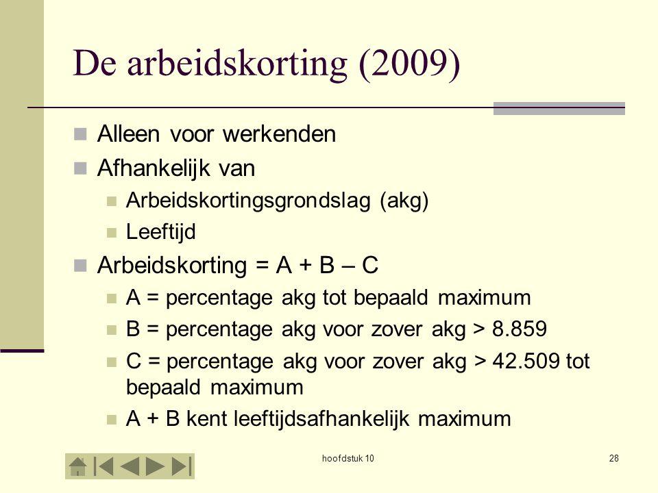 hoofdstuk 1028 De arbeidskorting (2009) Alleen voor werkenden Afhankelijk van Arbeidskortingsgrondslag (akg) Leeftijd Arbeidskorting = A + B – C A = percentage akg tot bepaald maximum B = percentage akg voor zover akg > 8.859 C = percentage akg voor zover akg > 42.509 tot bepaald maximum A + B kent leeftijdsafhankelijk maximum