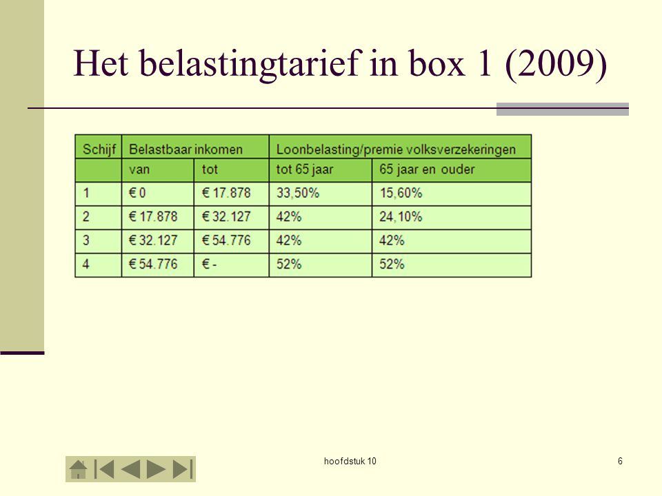 hoofdstuk 1027 De algemene heffingskorting (2009) Wordt bij loonheffing al rekening mee gehouden Ook bestemd voor partner met weinig of geen inkomen