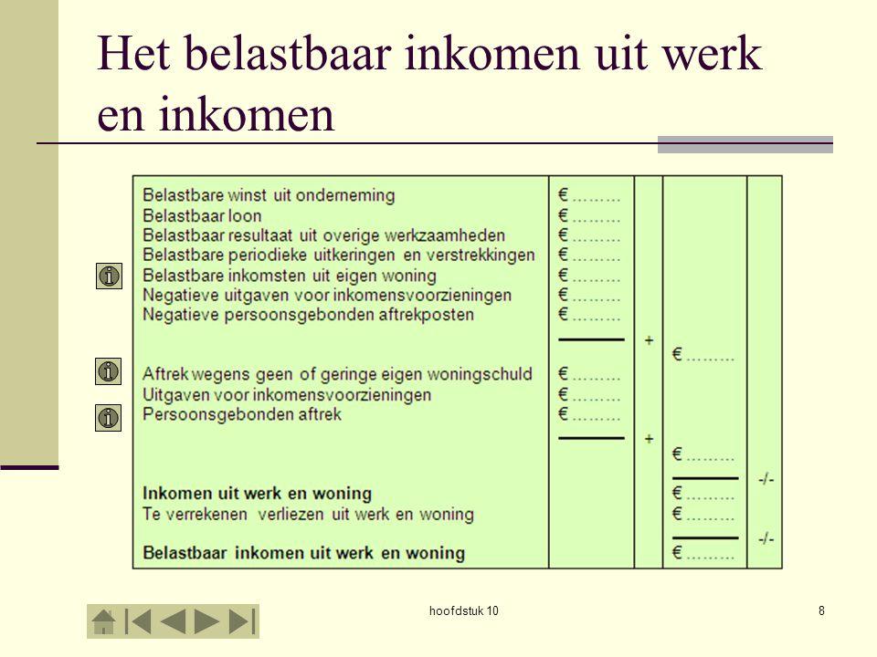 hoofdstuk 108 Het belastbaar inkomen uit werk en inkomen