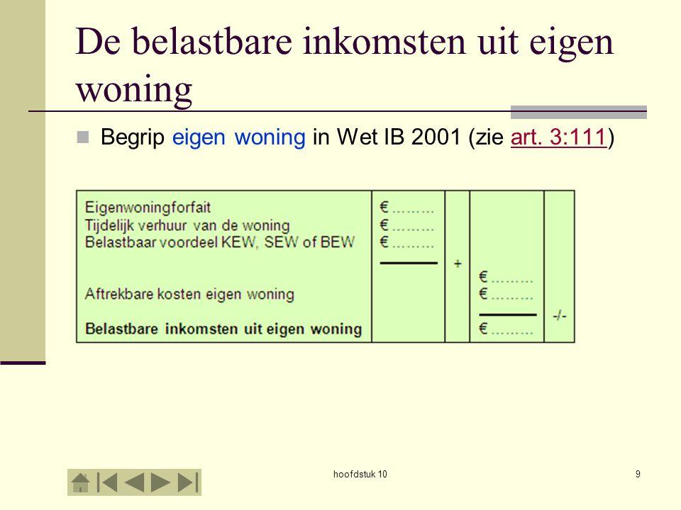hoofdstuk 109 De belastbare inkomsten uit eigen woning Begrip eigen woning in Wet IB 2001 (zie art.