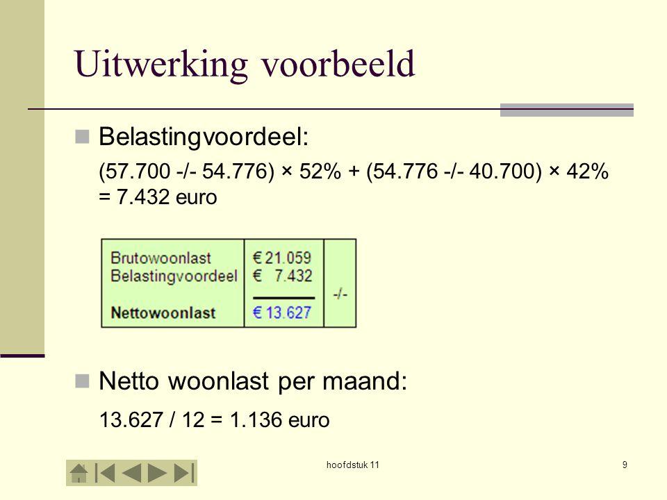 hoofdstuk 119 Uitwerking voorbeeld Belastingvoordeel: (57.700 -/- 54.776) × 52% + (54.776 -/- 40.700) × 42% = 7.432 euro Netto woonlast per maand: 13.
