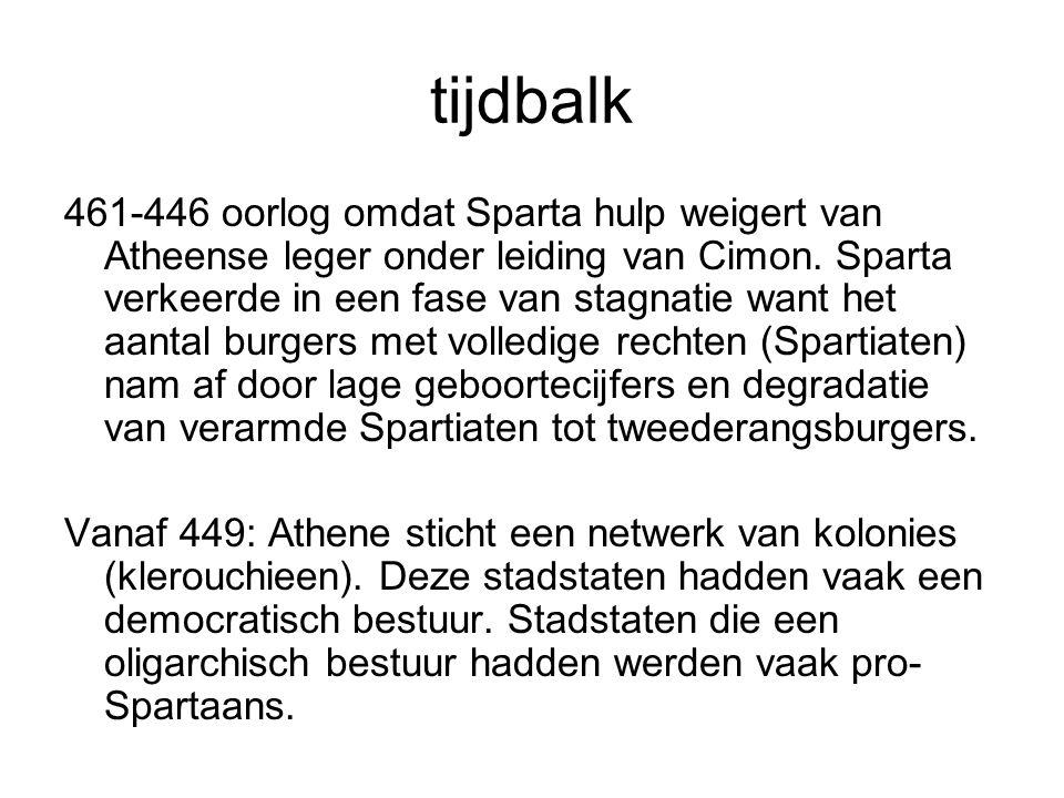 tijdbalk 461-446 oorlog omdat Sparta hulp weigert van Atheense leger onder leiding van Cimon. Sparta verkeerde in een fase van stagnatie want het aant