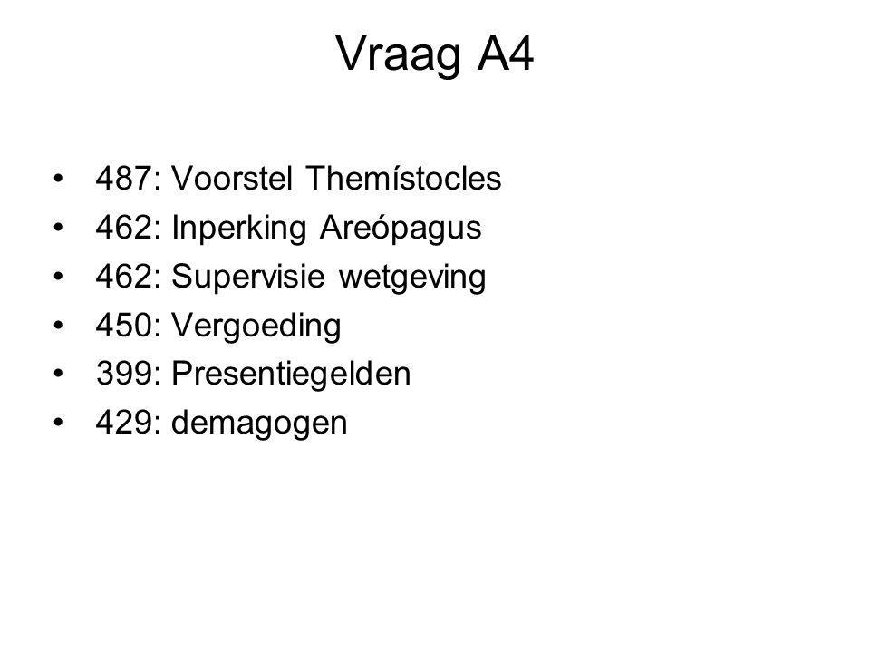 Vraag A4 487: Voorstel Themístocles 462: Inperking Areópagus 462: Supervisie wetgeving 450: Vergoeding 399: Presentiegelden 429: demagogen