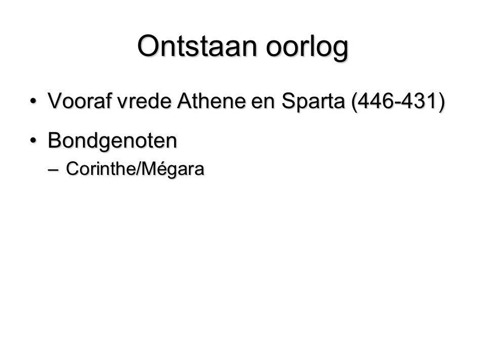Ontstaan oorlog Vooraf vrede Athene en Sparta (446-431)Vooraf vrede Athene en Sparta (446-431) BondgenotenBondgenoten –Corinthe/Mégara
