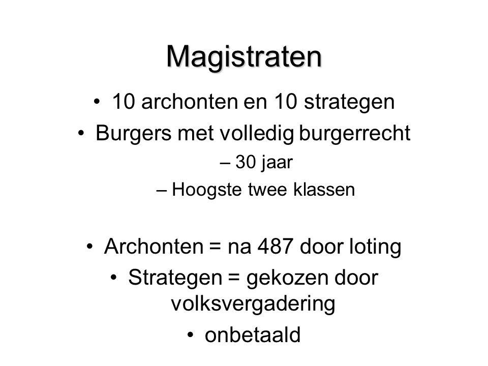 Magistraten 10 archonten en 10 strategen Burgers met volledig burgerrecht –30 jaar –Hoogste twee klassen Archonten = na 487 door loting Strategen = ge