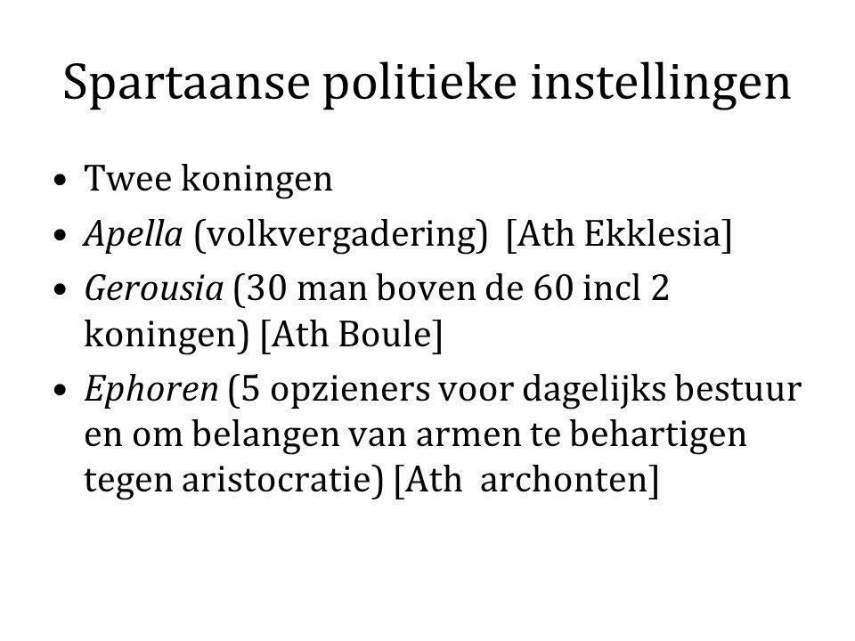 Spartaanse politieke instellingen Twee koningen Apella (volkvergadering) [Ath Ekklesia] Gerousia (30 man boven de 60 incl 2 koningen) [Ath Boule] Epho