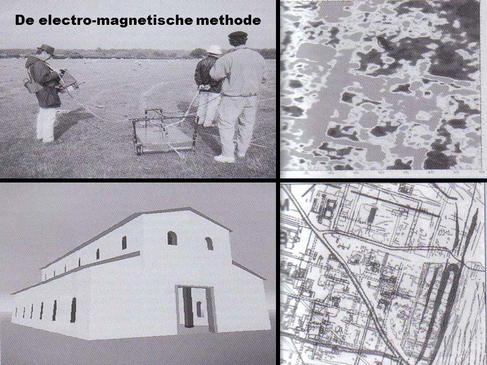 De electro-magnetische methode