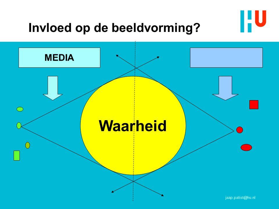 Invloed op de beeldvorming? Waarheid MEDIA jaap.patist@hu.nl