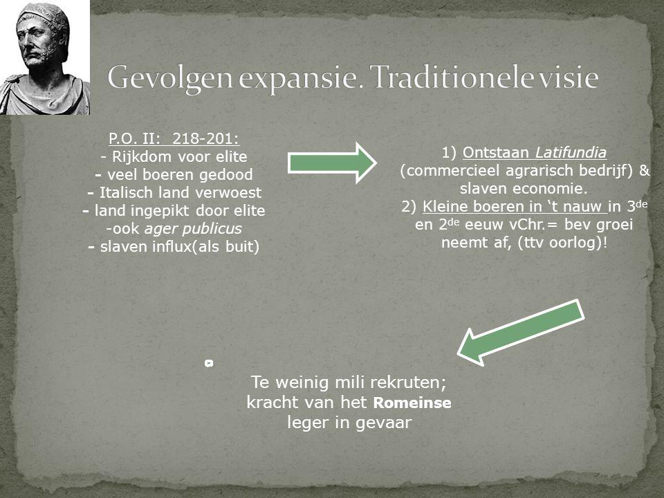 1) Ontstaan Latifundia (commercieel agrarisch bedrijf) & slaven economie.