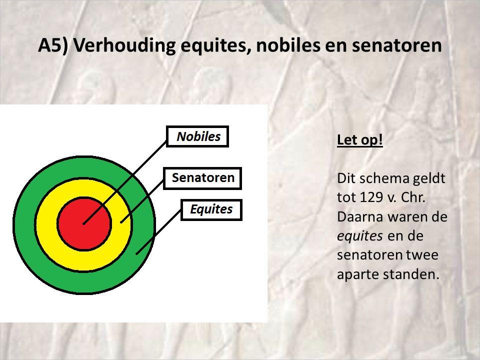 Let op! Dit schema geldt tot 129 v. Chr. Daarna waren de equites en de senatoren twee aparte standen. A5) Verhouding equites, nobiles en senatoren