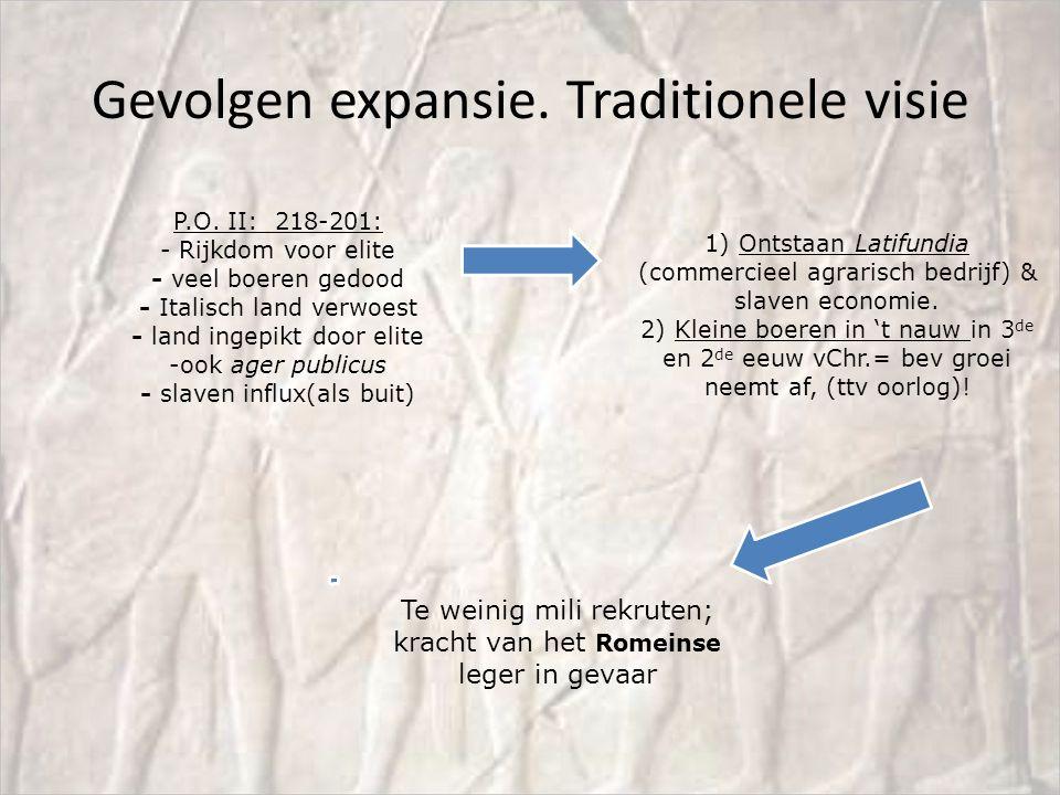 Gevolgen expansie. Traditionele visie 1) Ontstaan Latifundia (commercieel agrarisch bedrijf) & slaven economie. 2) Kleine boeren in 't nauw in 3 de en