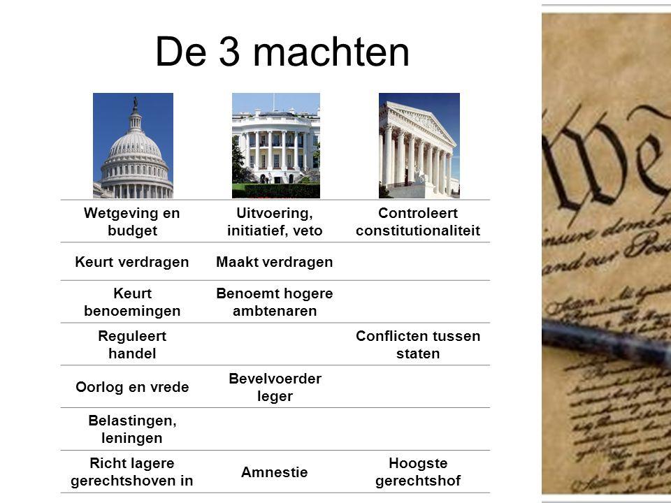 De 3 machten Wetgeving en budget Uitvoering, initiatief, veto Controleert constitutionaliteit Keurt verdragenMaakt verdragen Keurt benoemingen Benoemt