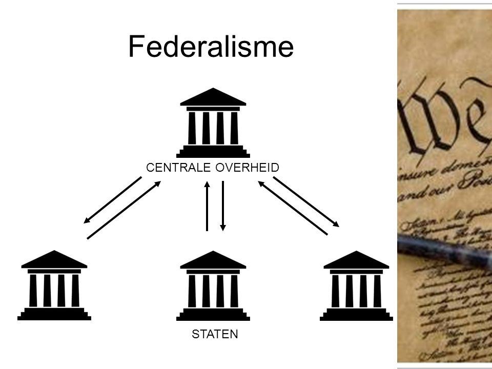 Federalisme CENTRALE OVERHEID STATEN