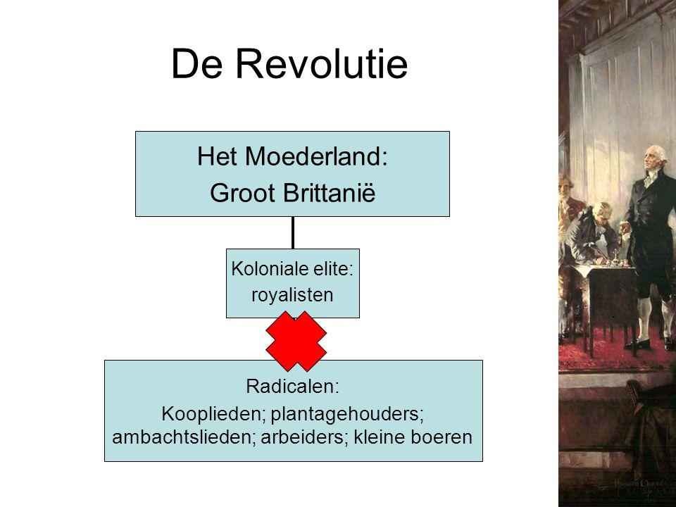 De Revolutie Het Moederland: Groot Brittanië Koloniale elite: royalisten Radicalen: Kooplieden; plantagehouders; ambachtslieden; arbeiders; kleine boeren