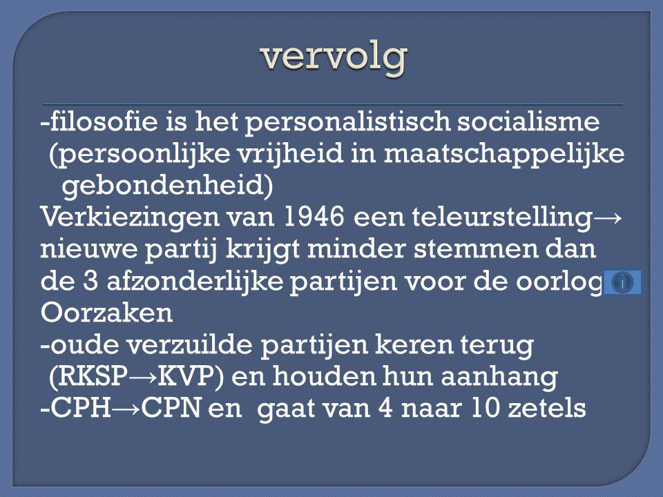 -filosofie is het personalistisch socialisme (persoonlijke vrijheid in maatschappelijke gebondenheid) Verkiezingen van 1946 een teleurstelling → nieuw