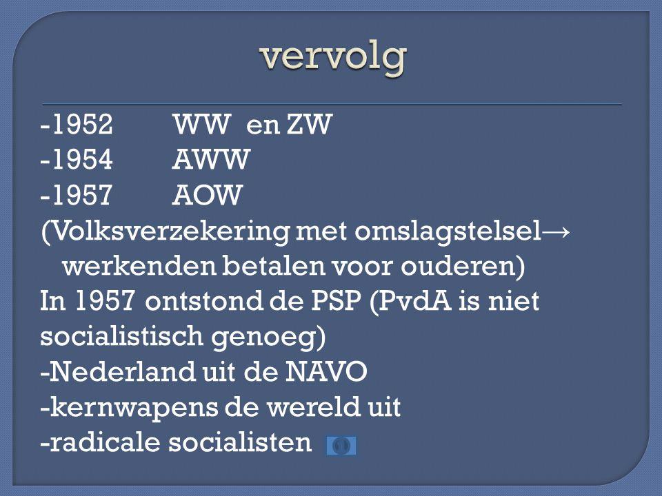 -1952WW en ZW -1954AWW -1957AOW (Volksverzekering met omslagstelsel → werkenden betalen voor ouderen) In 1957 ontstond de PSP (PvdA is niet socialistisch genoeg) -Nederland uit de NAVO -kernwapens de wereld uit -radicale socialisten