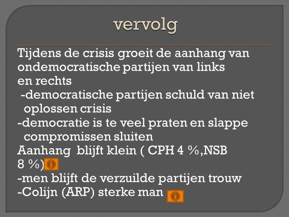 Tijdens de crisis groeit de aanhang van ondemocratische partijen van links en rechts -democratische partijen schuld van niet oplossen crisis -democrat