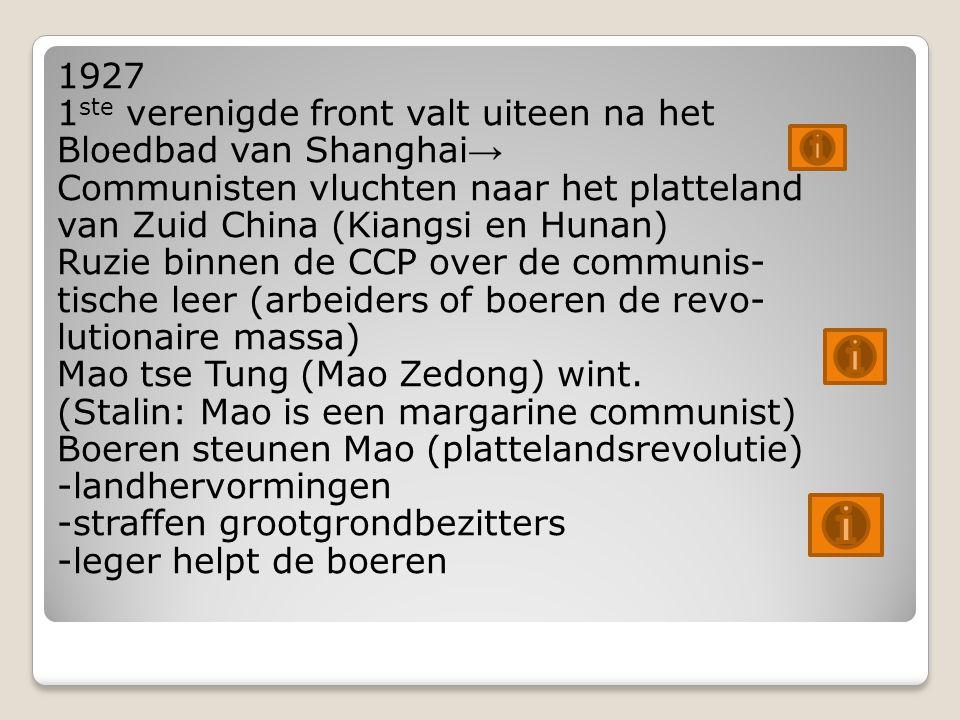 1927 1 ste verenigde front valt uiteen na het Bloedbad van Shanghai → Communisten vluchten naar het platteland van Zuid China (Kiangsi en Hunan) Ruzie binnen de CCP over de communis- tische leer (arbeiders of boeren de revo- lutionaire massa) Mao tse Tung (Mao Zedong) wint.