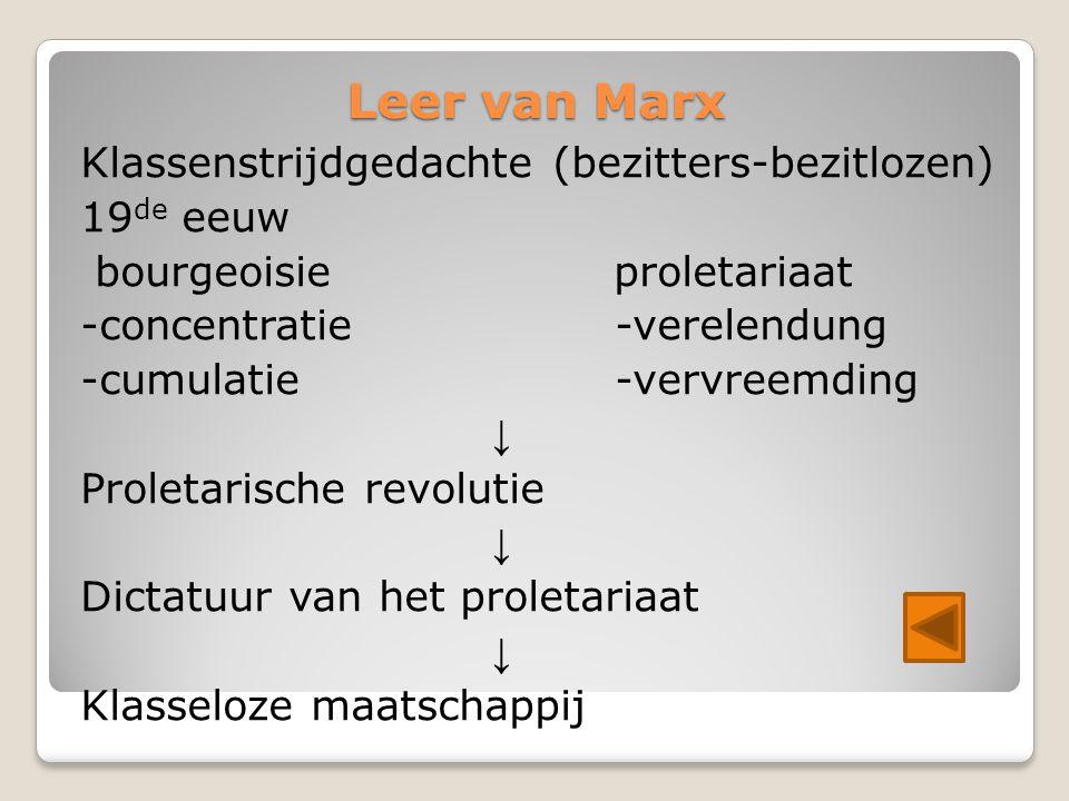 Leer van Marx Klassenstrijdgedachte (bezitters-bezitlozen) 19 de eeuw bourgeoisie proletariaat -concentratie-verelendung -cumulatie-vervreemding ↓ Proletarische revolutie ↓ Dictatuur van het proletariaat ↓ Klasseloze maatschappij