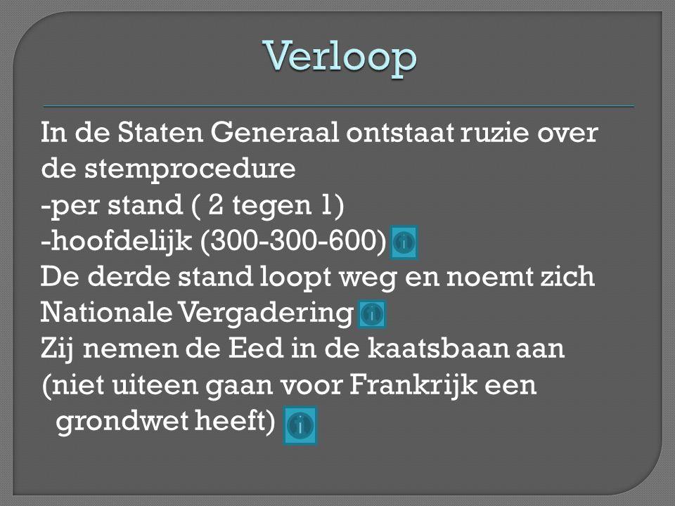 In de Staten Generaal ontstaat ruzie over de stemprocedure -per stand ( 2 tegen 1) -hoofdelijk (300-300-600) De derde stand loopt weg en noemt zich Na