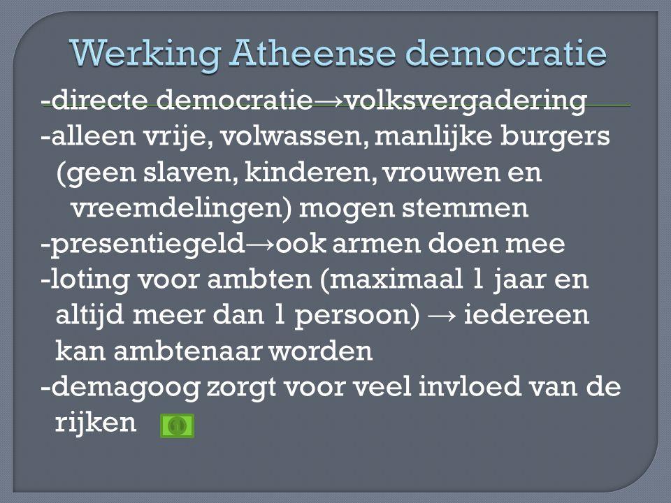 -directe democratie → volksvergadering -alleen vrije, volwassen, manlijke burgers (geen slaven, kinderen, vrouwen en vreemdelingen) mogen stemmen -pre