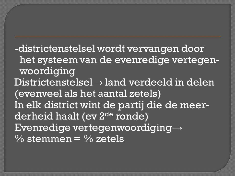 -districtenstelsel wordt vervangen door het systeem van de evenredige vertegen- woordiging Districtenstelsel → land verdeeld in delen (evenveel als he