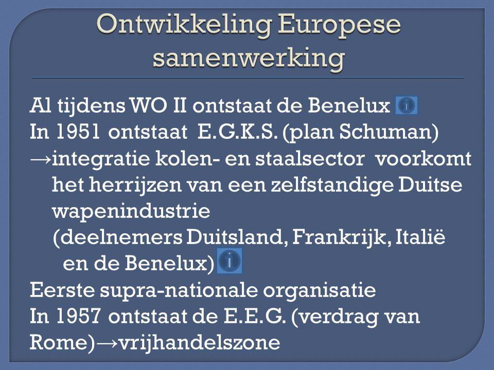 Al tijdens WO II ontstaat de Benelux In 1951 ontstaat E.G.K.S. (plan Schuman) → integratie kolen- en staalsector voorkomt het herrijzen van een zelfst