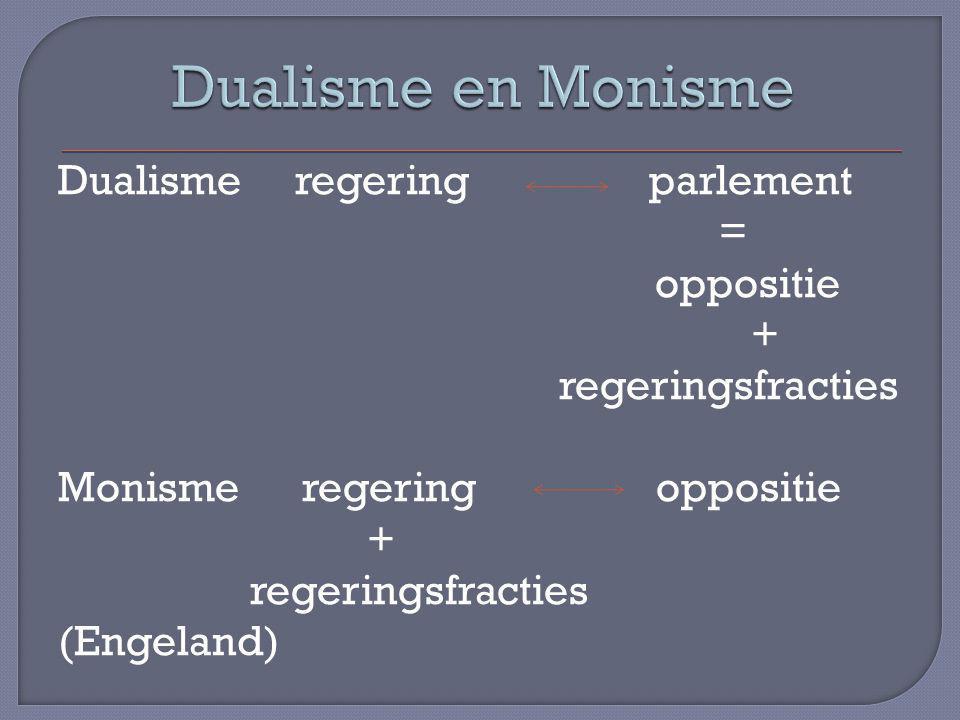 Dualisme regering parlement = oppositie + regeringsfracties Monisme regering oppositie + regeringsfracties (Engeland)