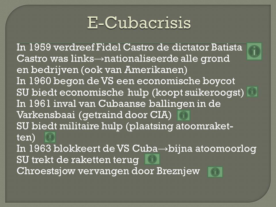 In 1959 verdreef Fidel Castro de dictator Batista Castro was links → nationaliseerde alle grond en bedrijven (ook van Amerikanen) In 1960 begon de VS