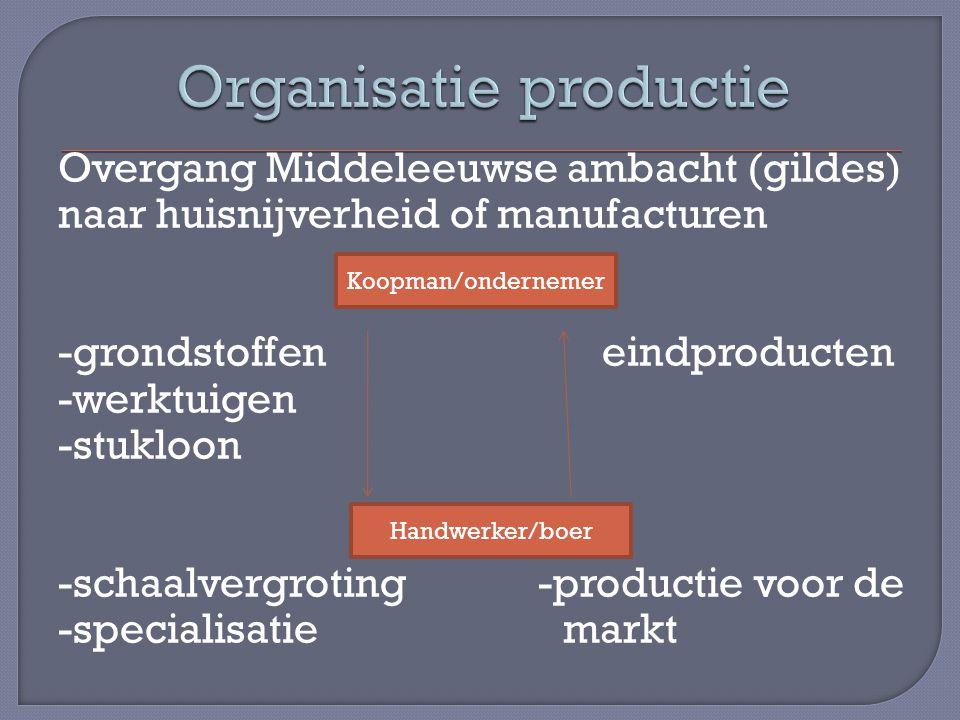 Overgang Middeleeuwse ambacht (gildes) naar huisnijverheid of manufacturen -grondstoffen eindproducten -werktuigen -stukloon -schaalvergroting-productie voor de -specialisatie markt Koopman/ondernemer Handwerker/boer