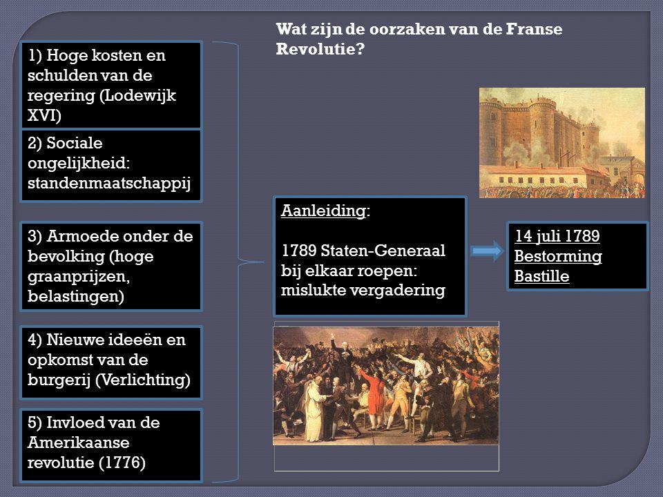 Wat zijn de oorzaken van de Franse Revolutie? 1) Hoge kosten en schulden van de regering (Lodewijk XVI) 2) Sociale ongelijkheid: standenmaatschappij 3