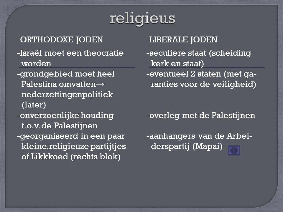 ORTHODOXE JODENLIBERALE JODEN -Israël moet een theocratie worden -grondgebied moet heel Palestina omvatten → nederzettingenpolitiek (later) -onverzoenlijke houding t.o.v.