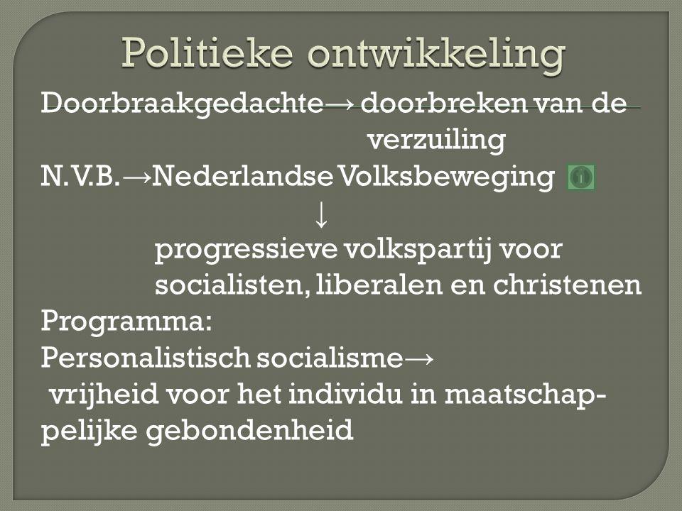 Doorbraakgedachte → doorbreken van de verzuiling N.V.B. → Nederlandse Volksbeweging ↓ progressieve volkspartij voor socialisten, liberalen en christen