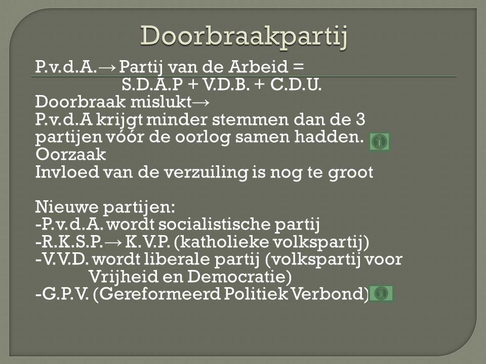 P.v.d.A. → Partij van de Arbeid = S.D.A.P + V.D.B. + C.D.U. Doorbraak mislukt → P.v.d.A krijgt minder stemmen dan de 3 partijen vóór de oorlog samen h