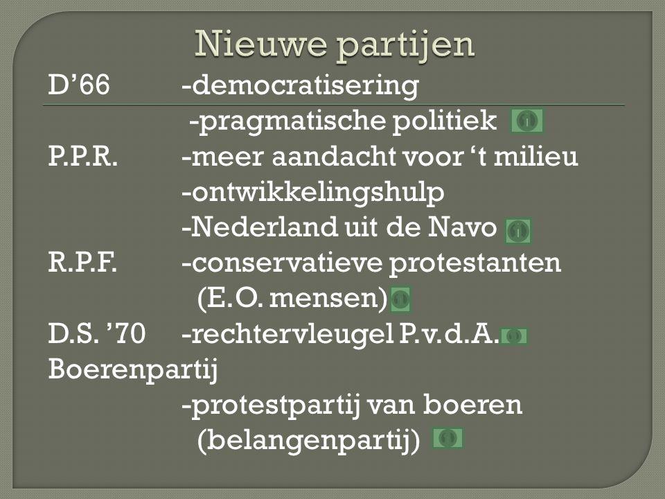 D'66-democratisering -pragmatische politiek P.P.R.-meer aandacht voor 't milieu -ontwikkelingshulp -Nederland uit de Navo R.P.F.-conservatieve protest