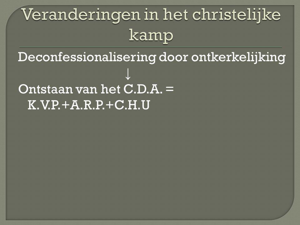 Deconfessionalisering door ontkerkelijking ↓ Ontstaan van het C.D.A. = K.V.P.+A.R.P.+C.H.U