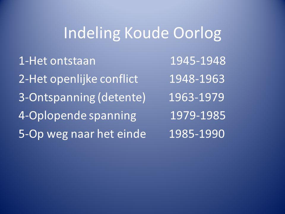 Indeling Koude Oorlog 1-Het ontstaan 1945-1948 2-Het openlijke conflict 1948-1963 3-Ontspanning (detente) 1963-1979 4-Oplopende spanning 1979-1985 5-O