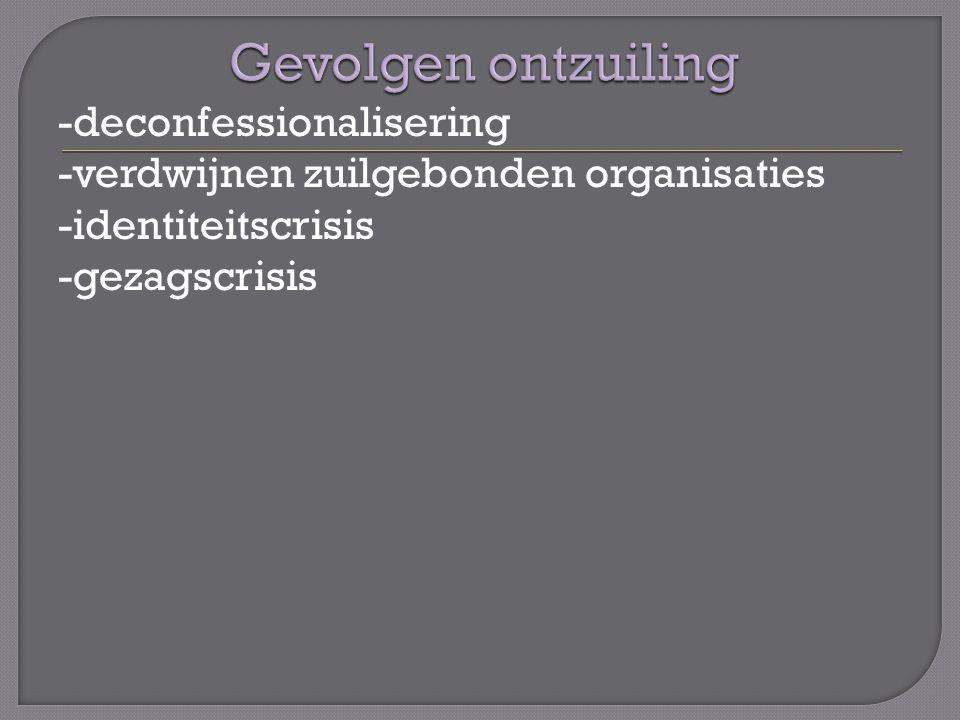 -deconfessionalisering -verdwijnen zuilgebonden organisaties -identiteitscrisis -gezagscrisis