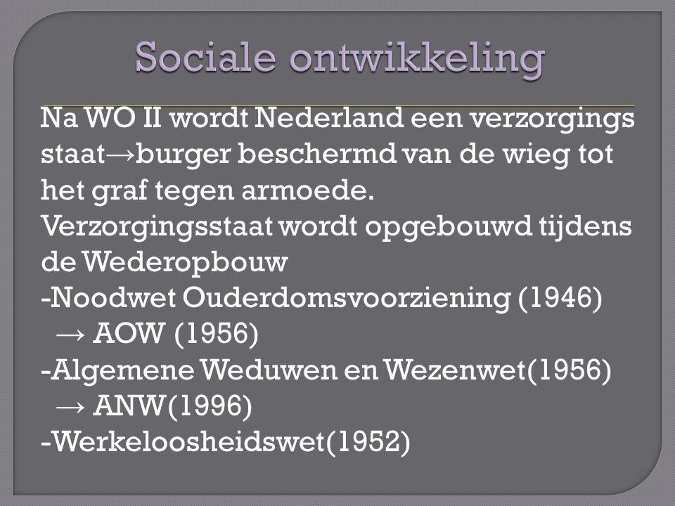 Na WO II wordt Nederland een verzorgings staat → burger beschermd van de wieg tot het graf tegen armoede.