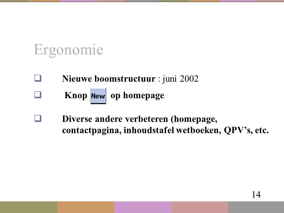Ergonomie 14  Nieuwe boomstructuur : juni 2002  Knop op homepage  Diverse andere verbeteren (homepage, contactpagina, inhoudstafel wetboeken, QPV's