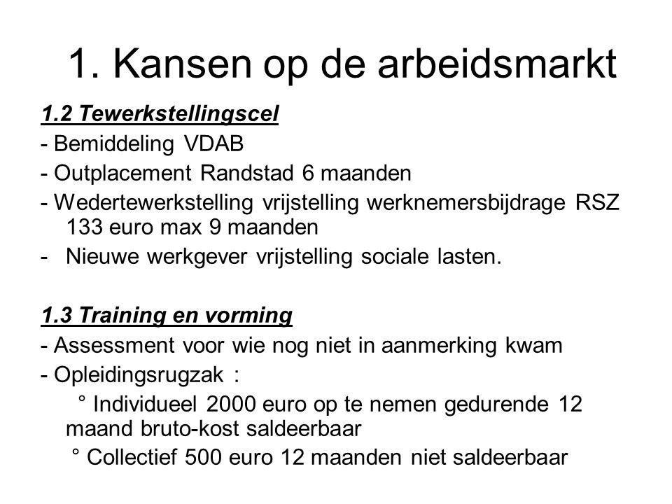 1. Kansen op de arbeidsmarkt 1.2 Tewerkstellingscel - Bemiddeling VDAB - Outplacement Randstad 6 maanden - Wedertewerkstelling vrijstelling werknemers