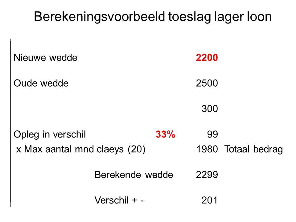 Berekeningsvoorbeeld toeslag lager loon Nieuwe wedde2200 Oude wedde2500 300 Opleg in verschil33%99 x Max aantal mnd claeys (20)1980Totaal bedrag Berekende wedde2299 Verschil + -201