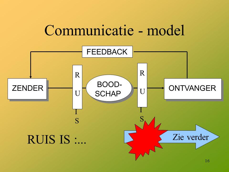 16 Communicatie - model ZENDER ONTVANGER BOOD- SCHAP FEEDBACK R U IS R U IS R U IS R U IS RUIS IS :... Zie verder