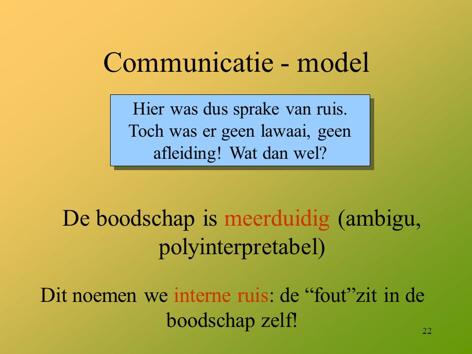 22 Communicatie - model Hier was dus sprake van ruis. Toch was er geen lawaai, geen afleiding! Wat dan wel? De boodschap is meerduidig (ambigu, polyin