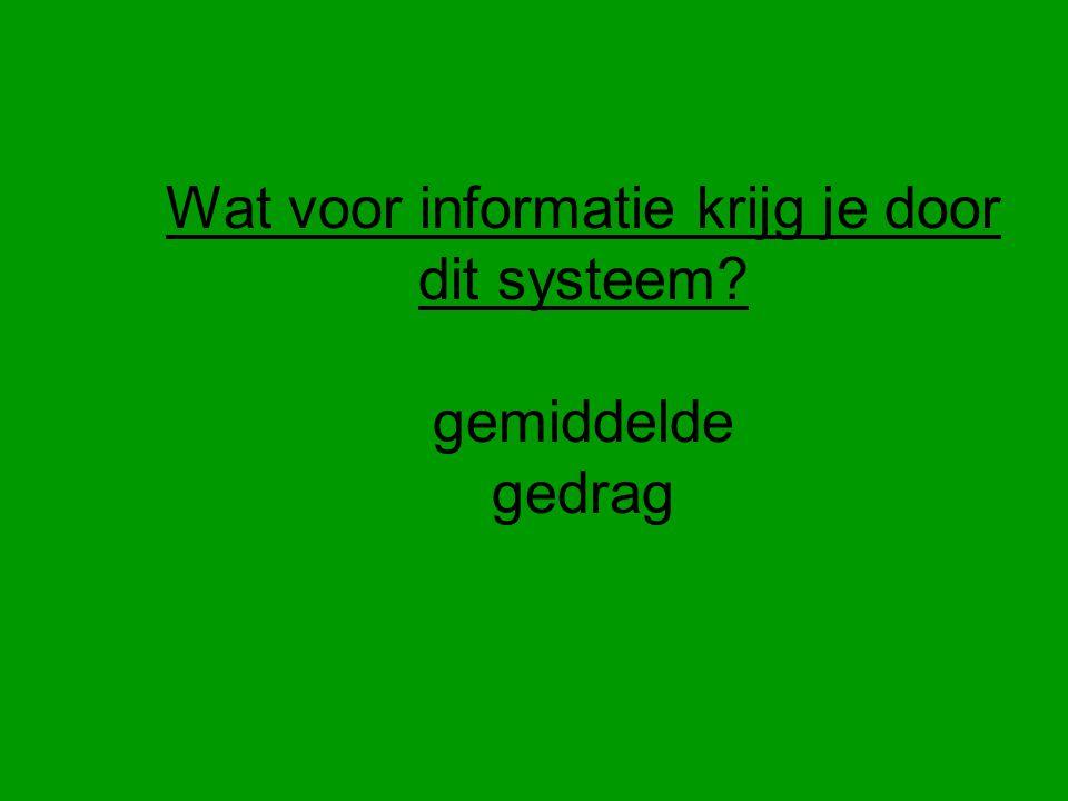 Wat voor informatie krijg je door dit systeem? gemiddelde gedrag
