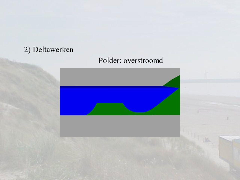 Polder: erosie door getijden 2) Deltawerken Let op de ONGELOOFELIJK-WAW-ANIMATIE