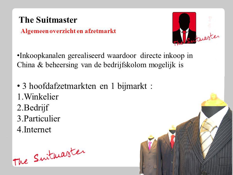 The Suitmaster Algemeen overzicht en afzetmarkt Inkoopkanalen gerealiseerd waardoor directe inkoop in China & beheersing van de bedrijfskolom mogelijk is 3 hoofdafzetmarkten en 1 bijmarkt : 1.Winkelier 2.Bedrijf 3.Particulier 4.Internet