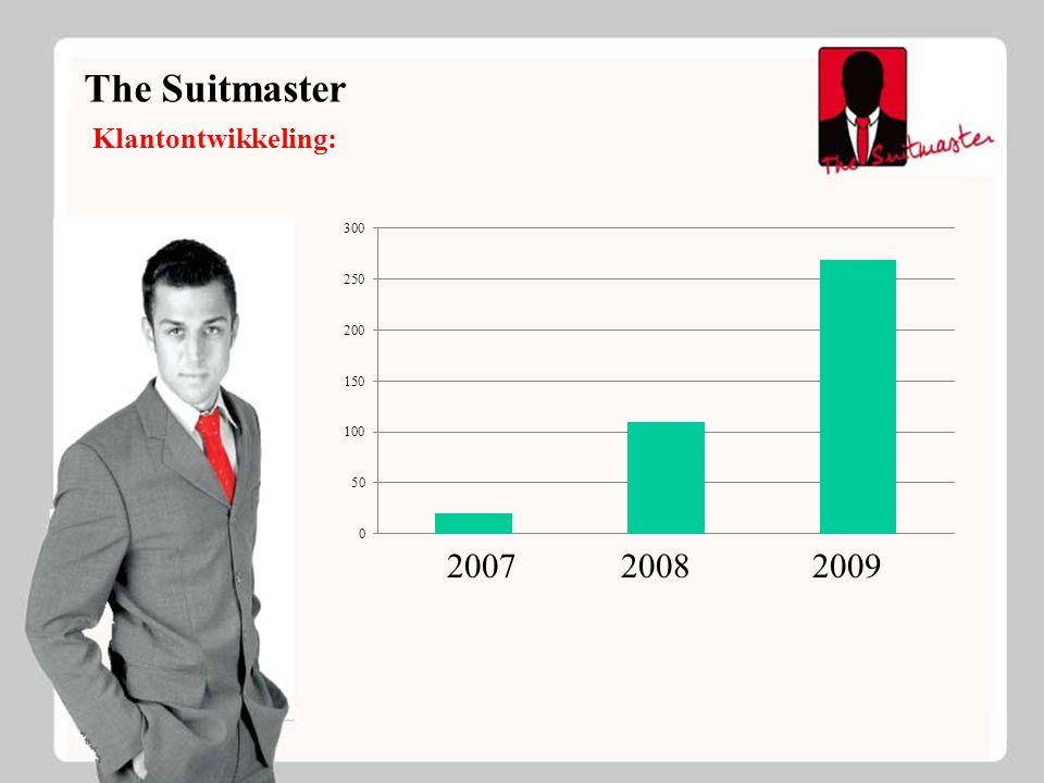 The Suitmaster Klantontwikkeling: 2007 2008 2009