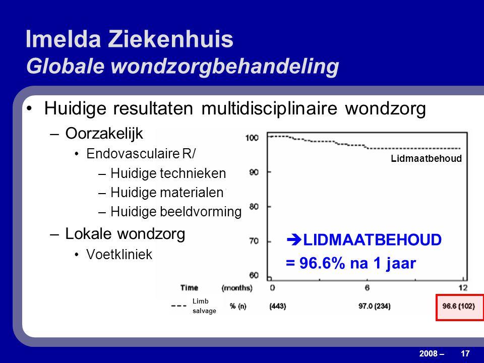 2008 – 17 Imelda Ziekenhuis Globale wondzorgbehandeling Lidmaatbehoud Huidige resultaten multidisciplinaire wondzorg –Oorzakelijk Endovasculaire R/ –H